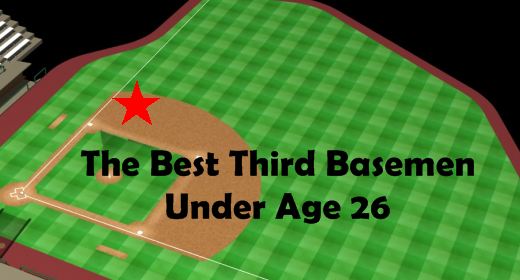Best Third Basemen Under Age 26
